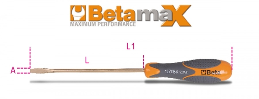 Giravite betamax taglio beta antiscintilla 1270ba - dettaglio 1