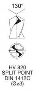 immagine split Point DIN 1412C