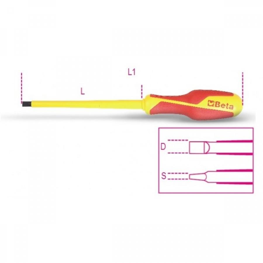 Giravite piatto beta 1274MQ da 175 mm